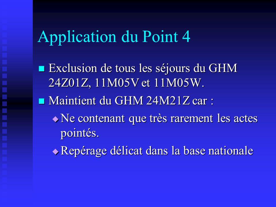 Application du Point 4 Exclusion de tous les séjours du GHM 24Z01Z, 11M05V et 11M05W. Exclusion de tous les séjours du GHM 24Z01Z, 11M05V et 11M05W. M