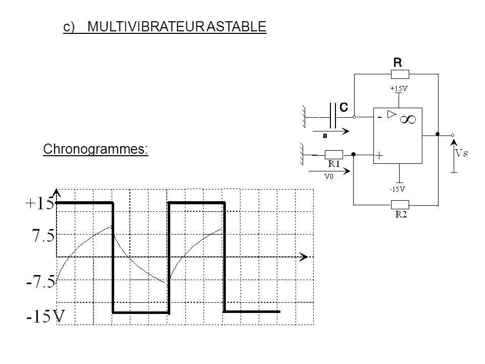 c)MULTIVIBRATEUR ASTABLE Chronogrammes: