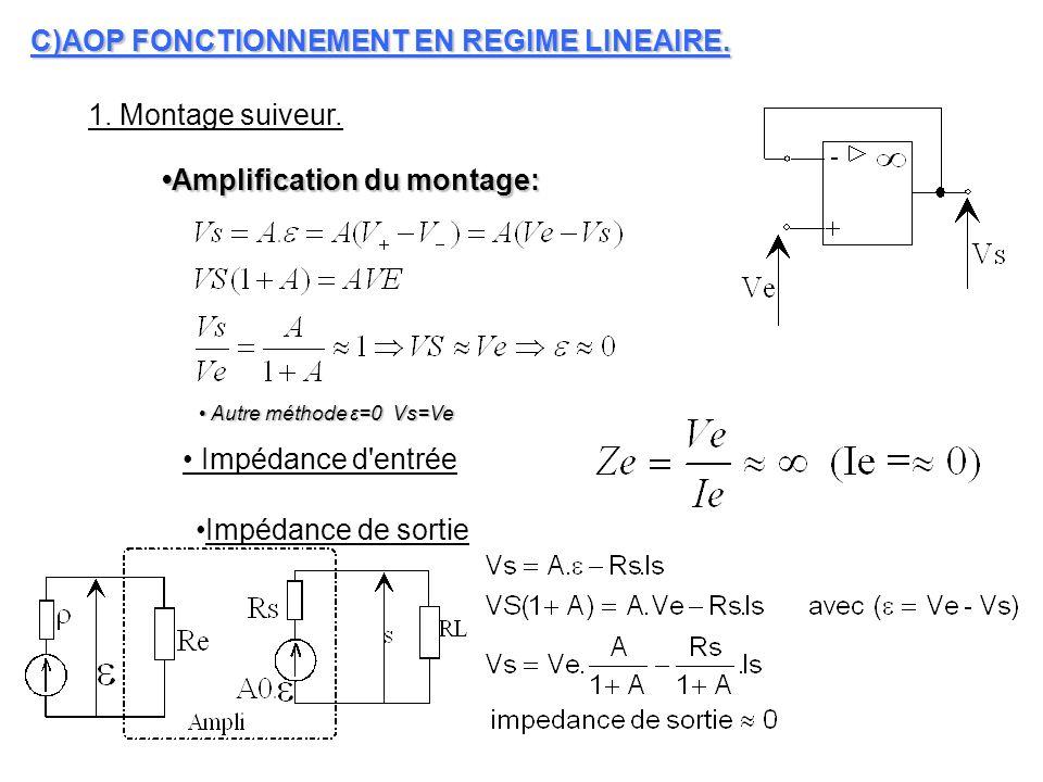 C)AOP FONCTIONNEMENT EN REGIME LINEAIRE. 1. Montage suiveur. Amplification du montage: Autre méthode ε=0 Vs=Ve Autre méthode ε=0 Vs=Ve Impédance d'ent