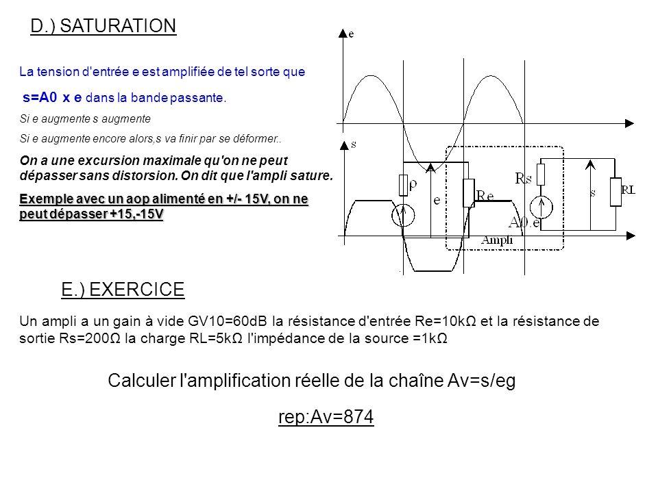 D.) SATURATION La tension d'entrée e est amplifiée de tel sorte que s=A0 x e dans la bande passante. Si e augmente s augmente Si e augmente encore alo
