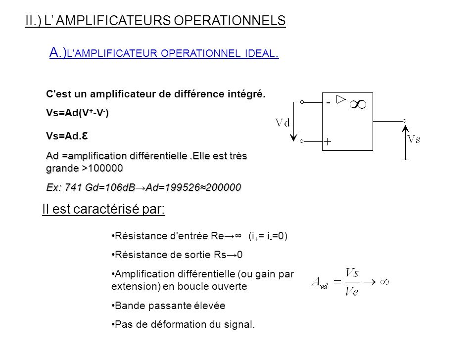 II.) L AMPLIFICATEURS OPERATIONNELS A.) L'AMPLIFICATEUR OPERATIONNEL IDEAL. C'est un amplificateur de différence intégré. Vs=Ad(V + -V - ) Vs=Ad. ε Ad