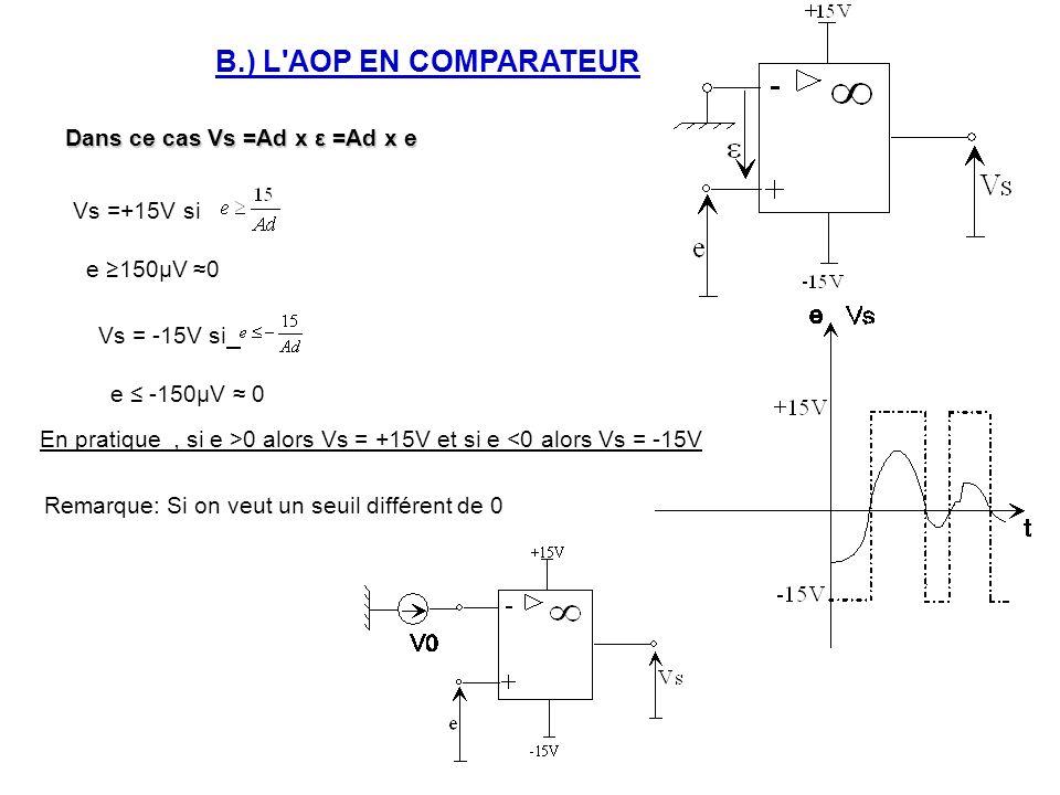 B.) L'AOP EN COMPARATEUR Dans ce cas Vs =Ad x ε =Ad x e Vs =+15V si e 150μV 0 Vs = -15V si e -150μV 0 En pratique, si e >0 alors Vs = +15V et si e <0