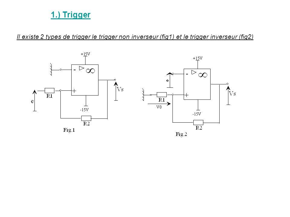 1.) Trigger Il existe 2 types de trigger le trigger non inverseur (fig1) et le trigger inverseur (fig2)