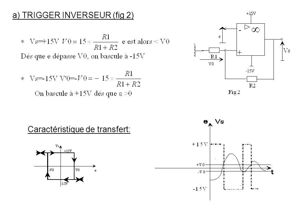 a) TRIGGER INVERSEUR (fig 2) Caractéristique de transfert: