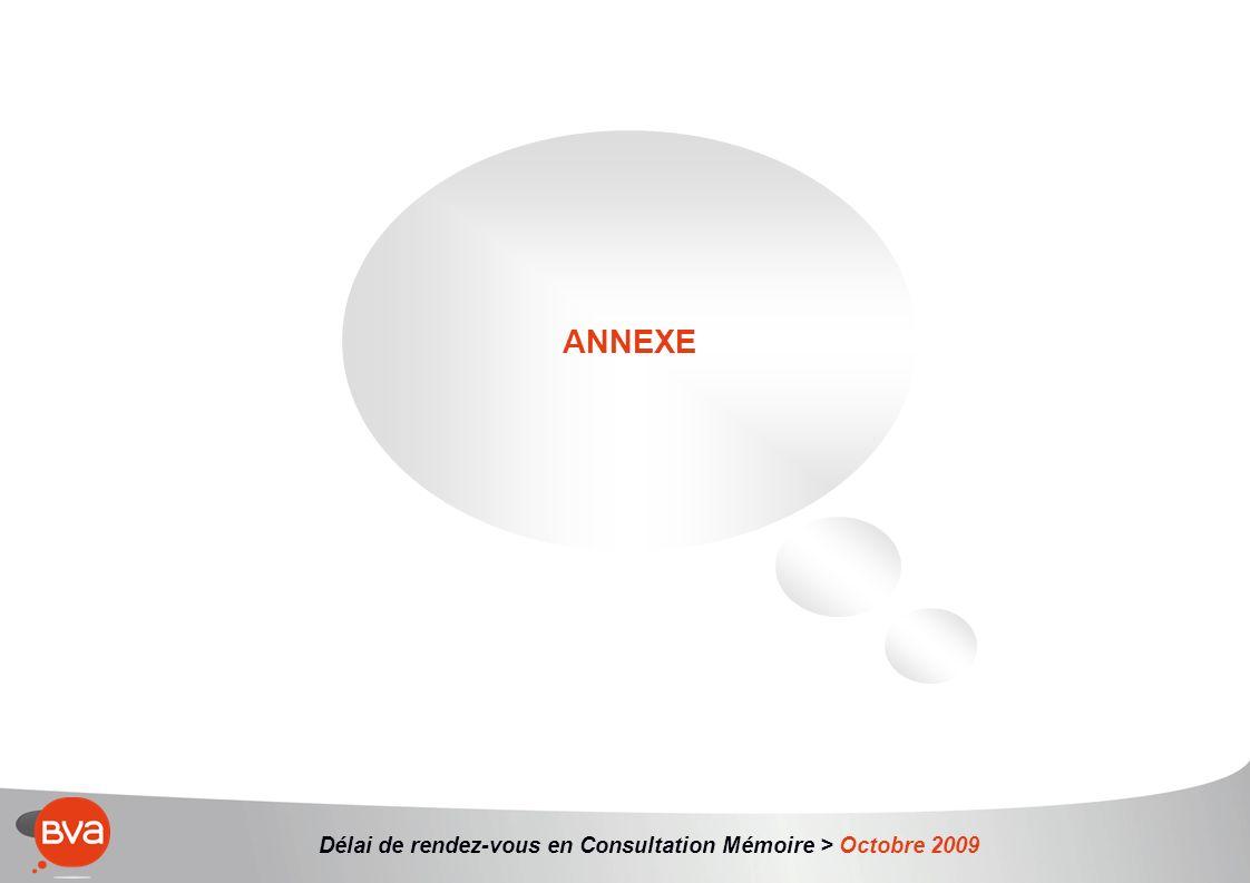 Délai de rendez-vous en Consultation Mémoire > Octobre 2009 ANNEXE