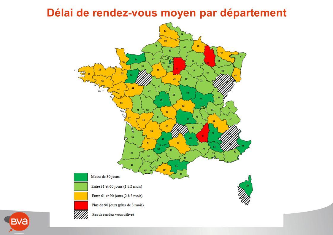 Délai de rendez-vous en Consultation Mémoire > Octobre 2009 Délai de rendez-vous moyen par département 39