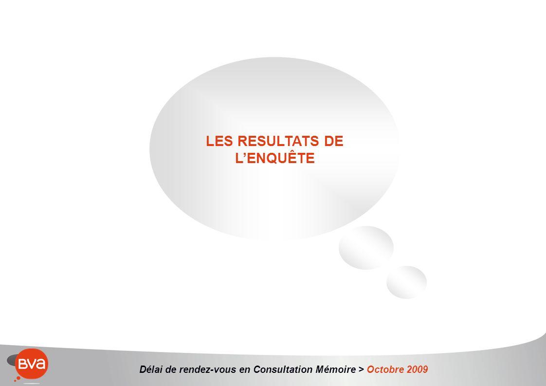 Délai de rendez-vous en Consultation Mémoire > Octobre 2009 LES RESULTATS DE LENQUÊTE