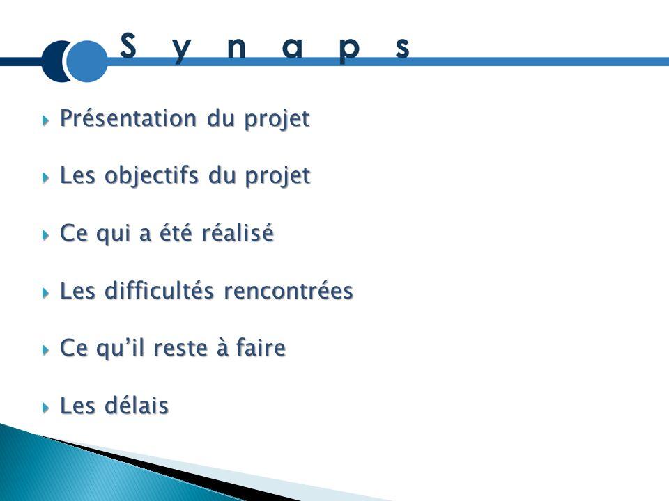 Présentation du projet Présentation du projet Les objectifs du projet Les objectifs du projet Ce qui a été réalisé Ce qui a été réalisé Les difficulté