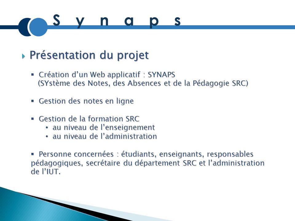 Présentation du projet Présentation du projet Création dun Web applicatif : SYNAPS Création dun Web applicatif : SYNAPS (SYstème des Notes, des Absenc