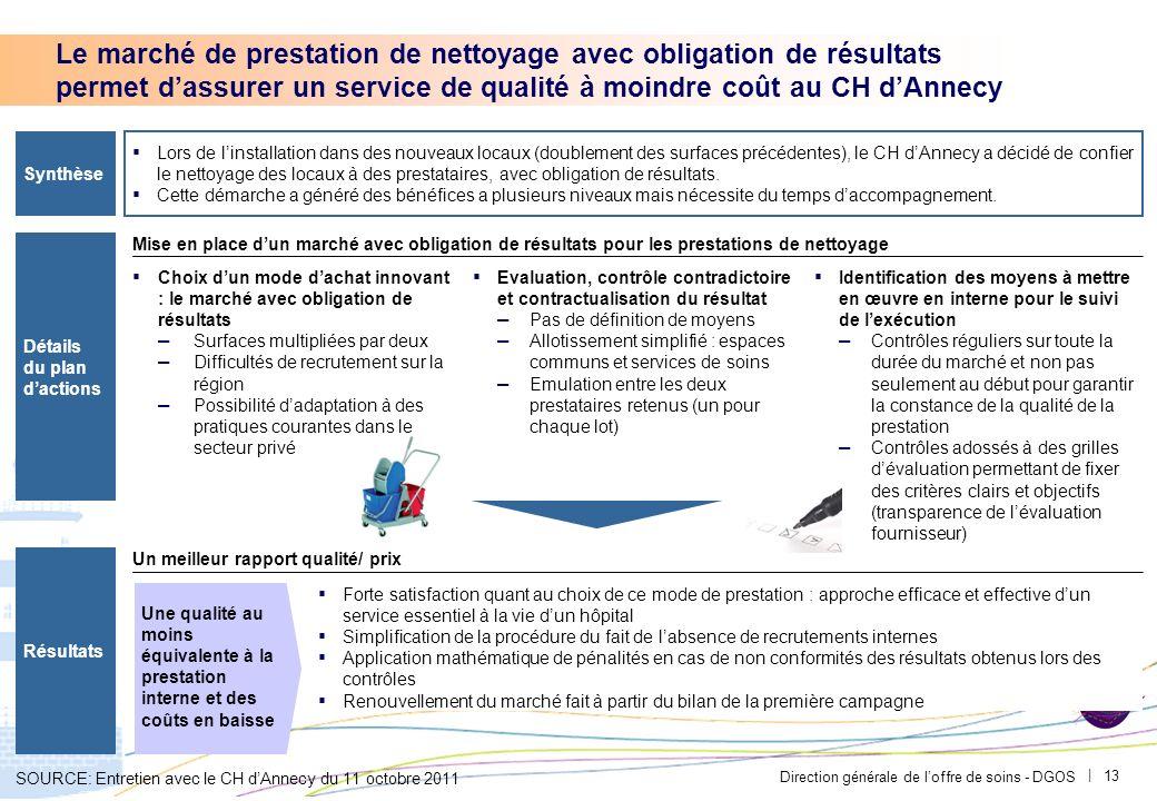 Direction générale de loffre de soins - DGOS | 12 Un audit global de la fonction impression suivi dune démarche participative inter-directions a permi