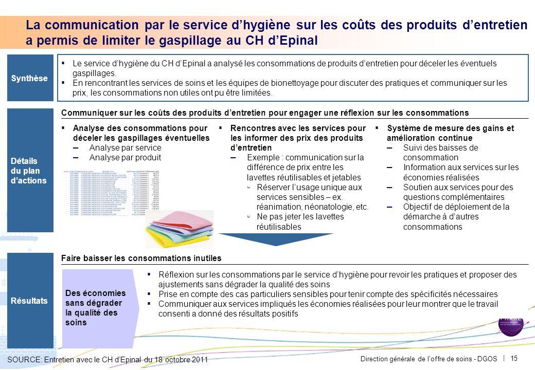 Direction générale de loffre de soins - DGOS | 14 La dématérialisation de lapprovisionnement en fournitures bureautiques au CH dAnnecy va accélérer le