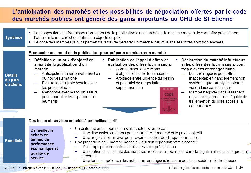 Direction générale de loffre de soins - DGOS | 19 Sommaire 1.Médicaments et dispositifs médicaux stériles 2.Fournitures médicales 3.Equipements bioméd