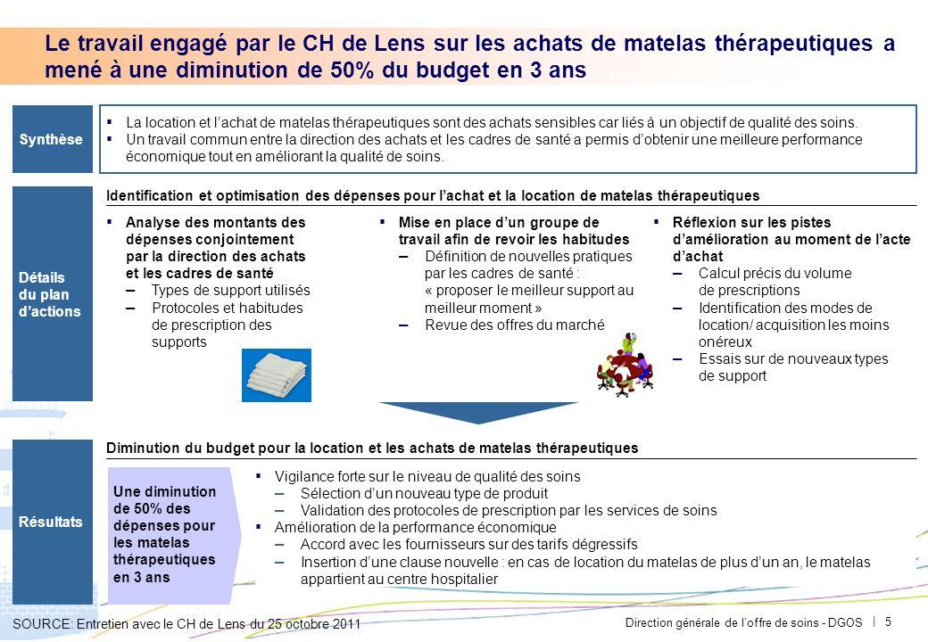 Direction générale de loffre de soins - DGOS | 4 Sommaire 1.Médicaments et dispositifs médicaux stériles 2.Fournitures médicales 3.Equipements biomédi