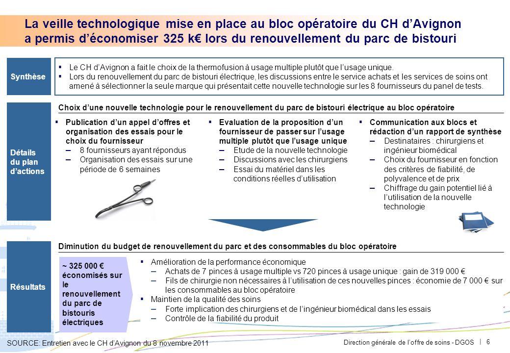 Direction générale de loffre de soins - DGOS | 5 Le travail engagé par le CH de Lens sur les achats de matelas thérapeutiques a mené à une diminution