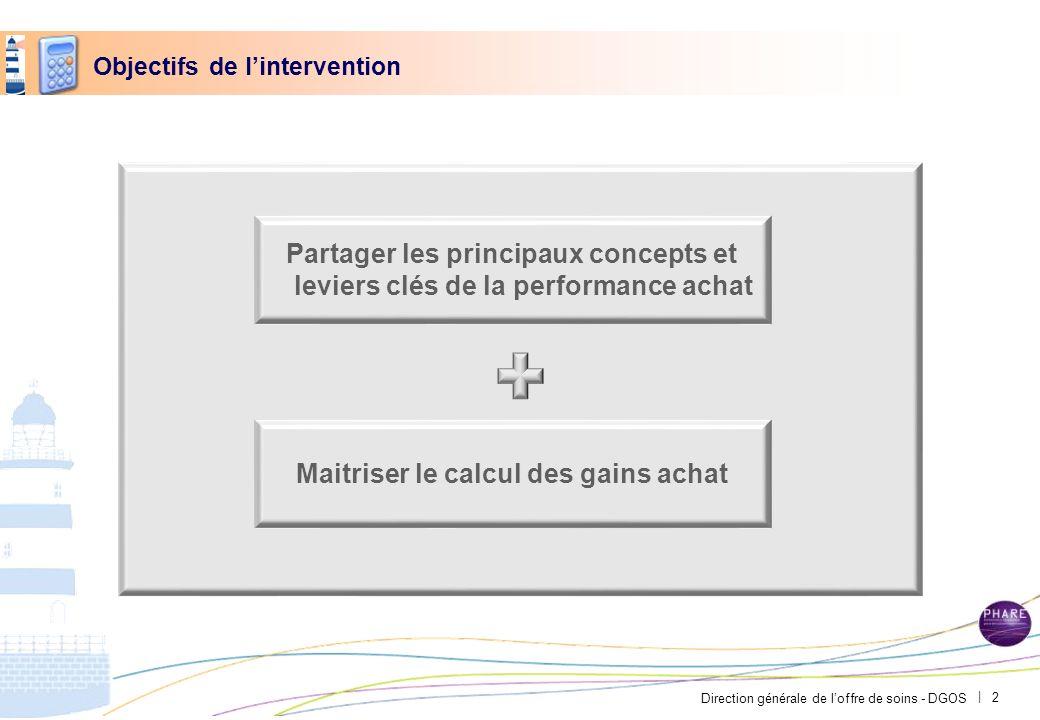 Direction générale de loffre de soins - DGOS | Objectifs de lintervention Maitriser le calcul des gains achat Partager les principaux concepts et levi