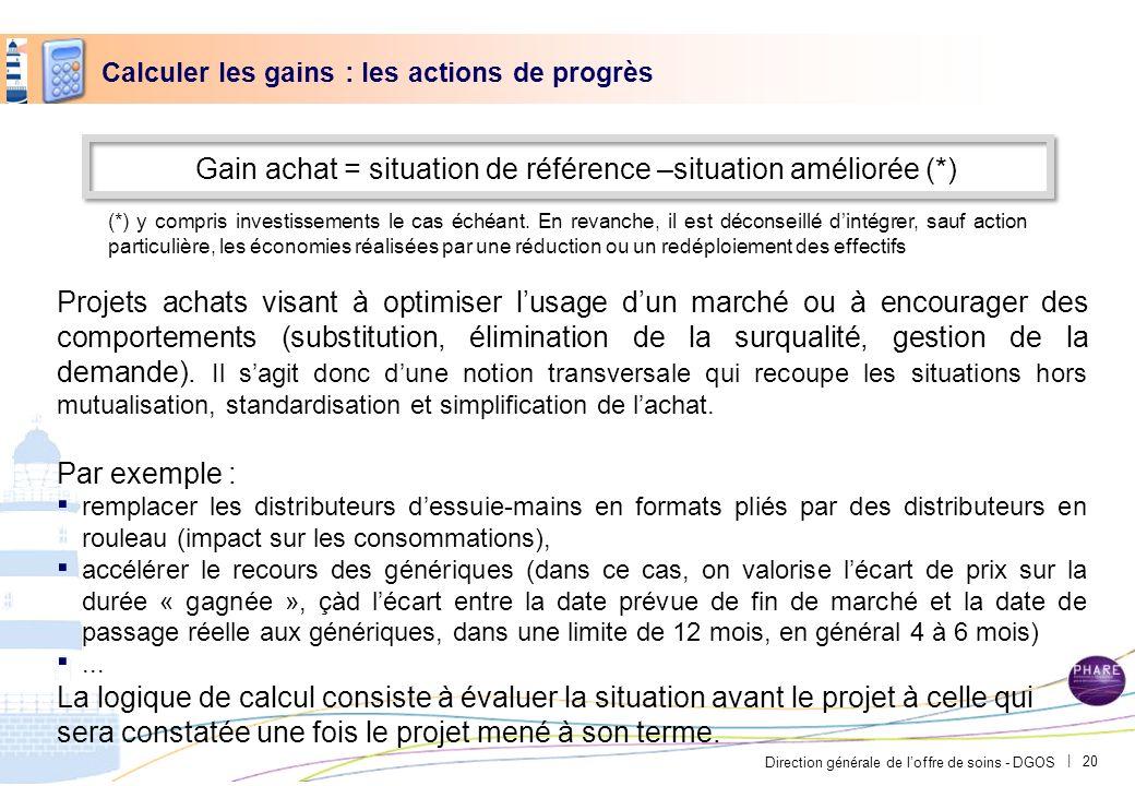 Direction générale de loffre de soins - DGOS | Calculer les gains : les actions de progrès Gain achat = situation de référence –situation améliorée (*