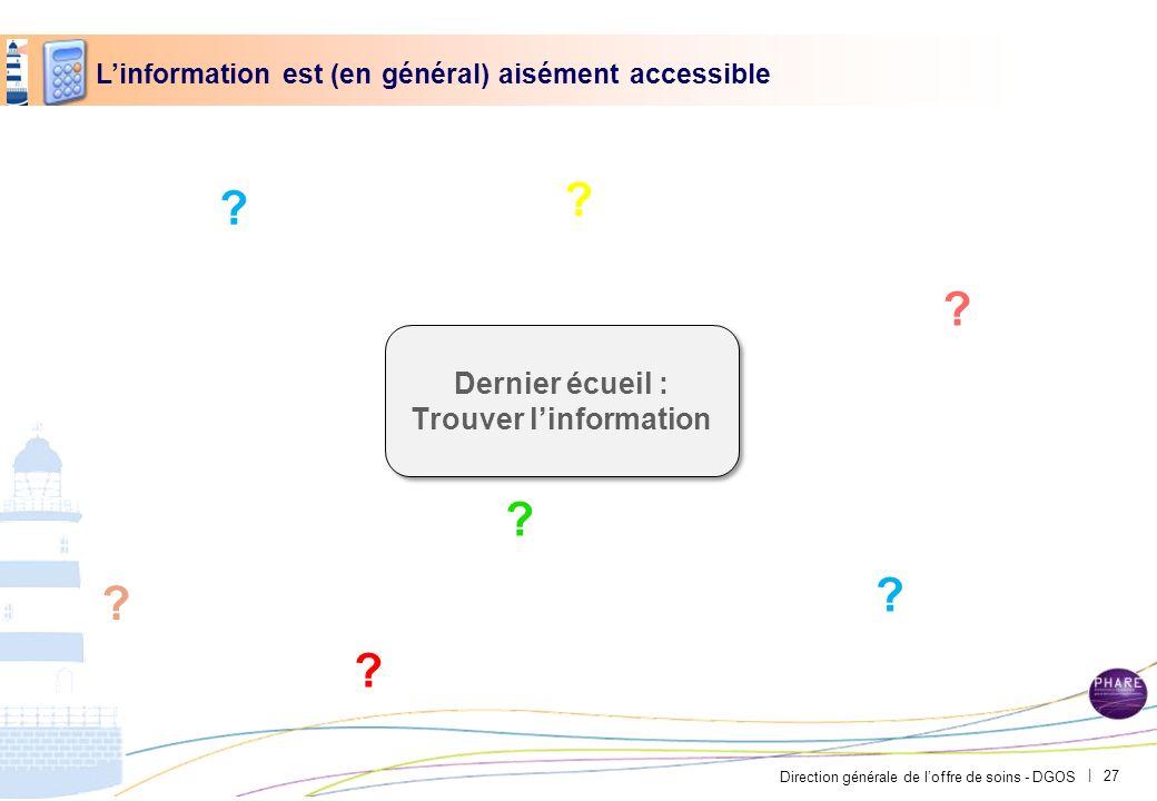 Direction générale de loffre de soins - DGOS | Linformation est (en général) aisément accessible ? ? ? ? ? ? ? Dernier écueil : Trouver linformation 2