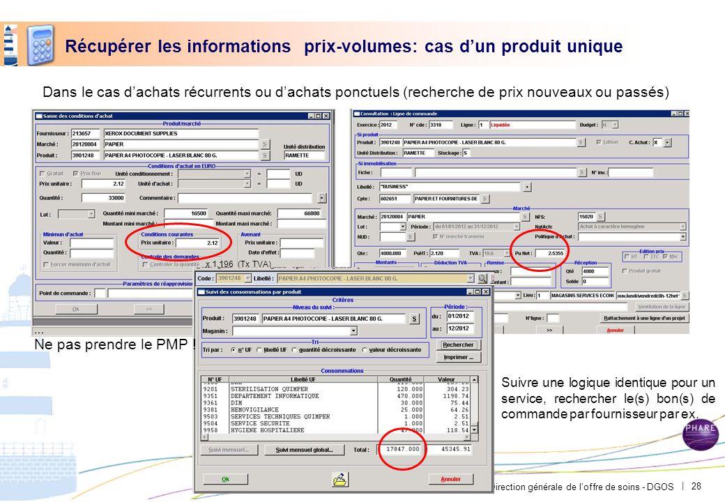 Direction générale de loffre de soins - DGOS | Récupérer les informations prix-volumes: cas dun produit unique x 1,196 (Tx TVA) Ne pas prendre le PMP