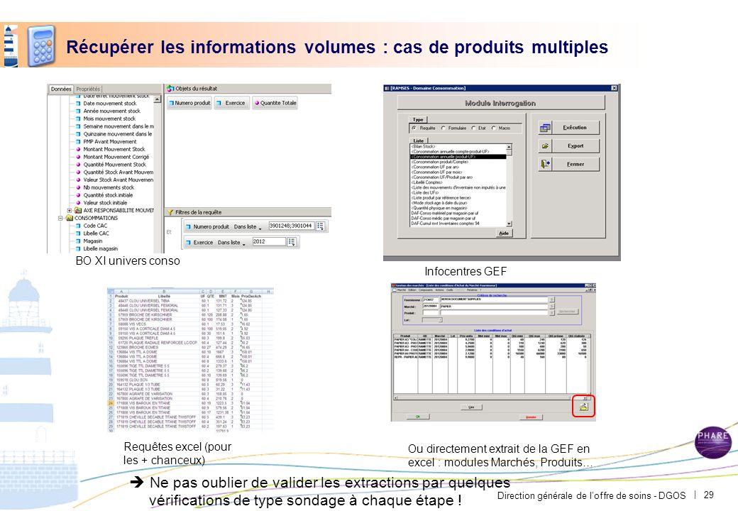 Direction générale de loffre de soins - DGOS | Récupérer les informations volumes : cas de produits multiples BO XI univers conso Infocentres GEF Requ