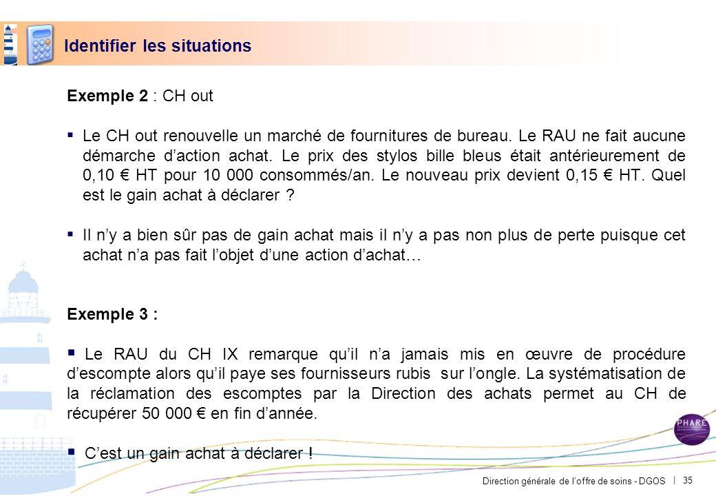 Direction générale de loffre de soins - DGOS | Identifier les situations Exemple 2 : CH out Le CH out renouvelle un marché de fournitures de bureau. L