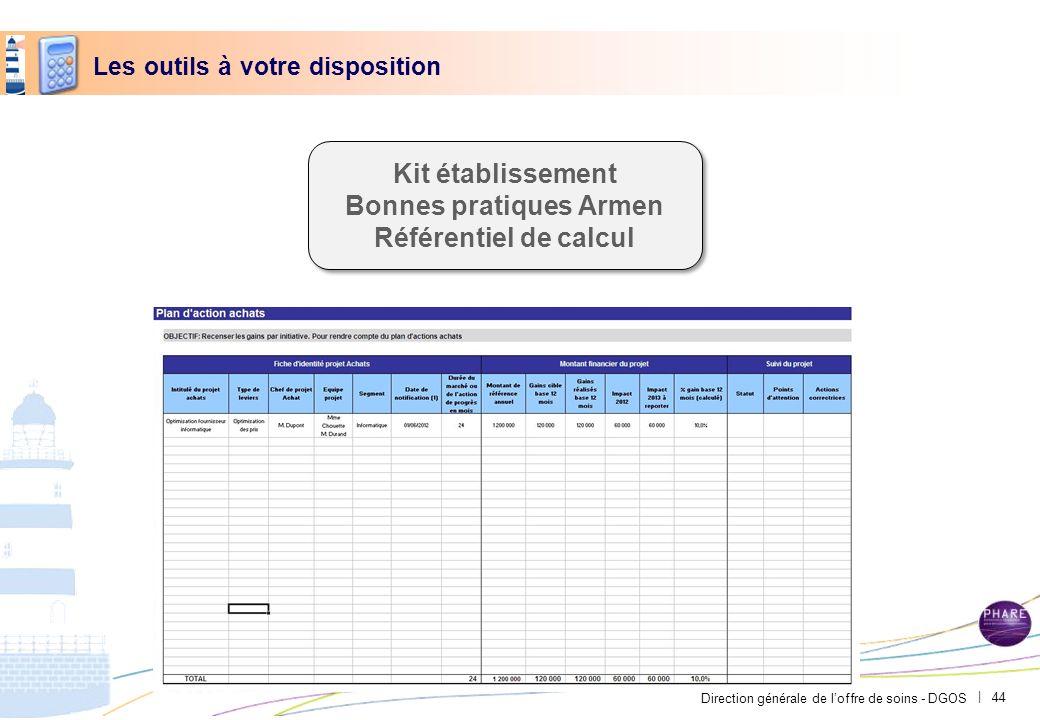 Direction générale de loffre de soins - DGOS | 44 Les outils à votre disposition Kit établissement Bonnes pratiques Armen Référentiel de calcul Kit ét