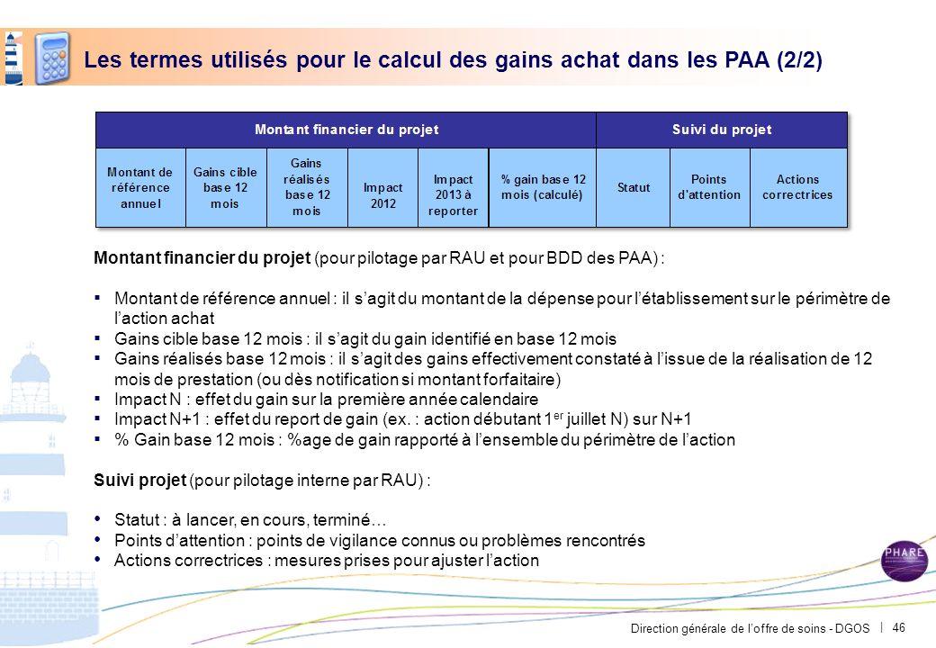 Direction générale de loffre de soins - DGOS | Les termes utilisés pour le calcul des gains achat dans les PAA (2/2) Montant financier du projet (pour