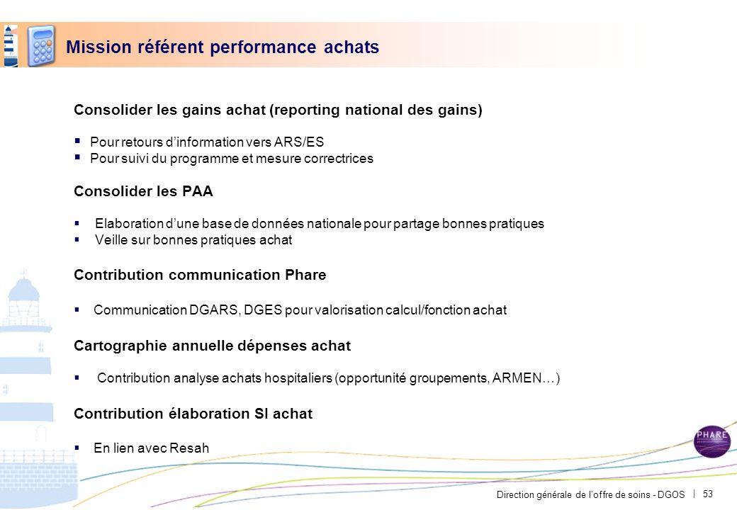 Direction générale de loffre de soins - DGOS | Mission référent performance achats Consolider les gains achat (reporting national des gains) Pour reto