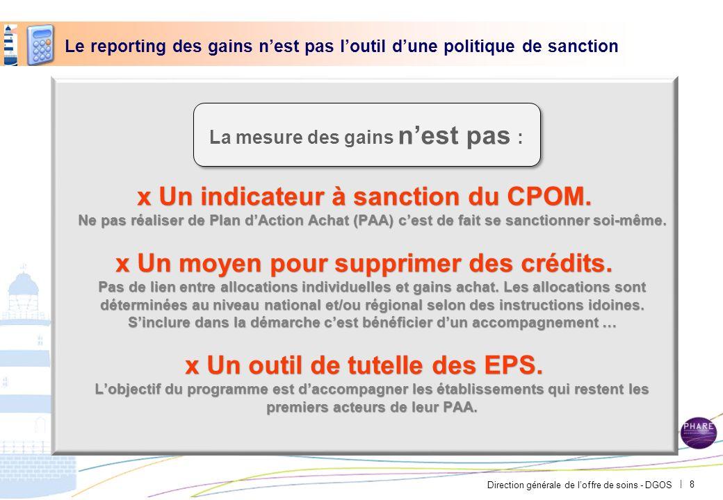 Direction générale de loffre de soins - DGOS | Le reporting des gains nest pas loutil dune politique de sanction x Un indicateur à sanction du CPOM. N