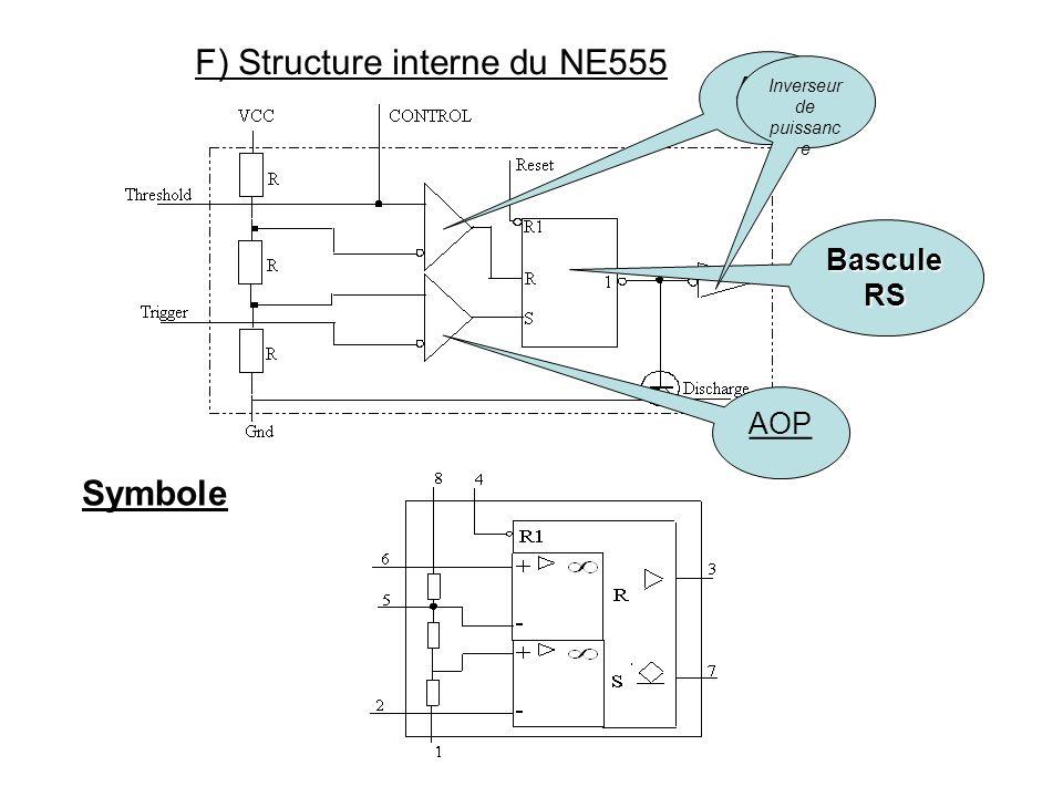 E) Elargissement de létude E.1) Temporisation à base de NE555 Quand il est utilisé en astable ou en oscillateur, sa fréquence nominale et son rapport