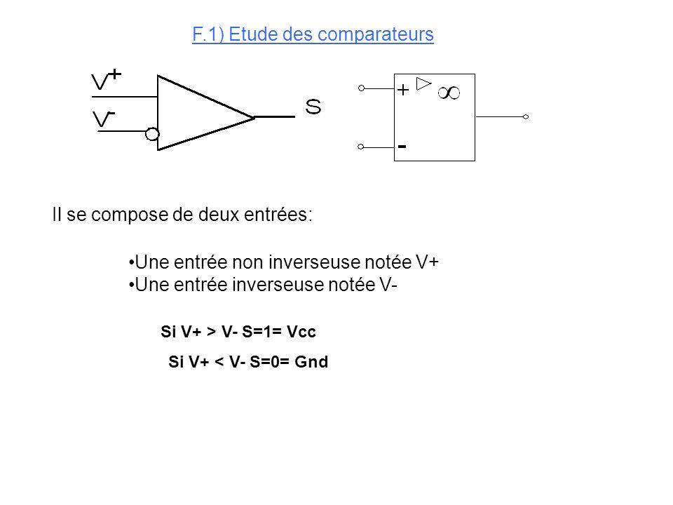 F) Structure interne du NE555 Symbole AOP BasculeRS Inverseur de puissanc e