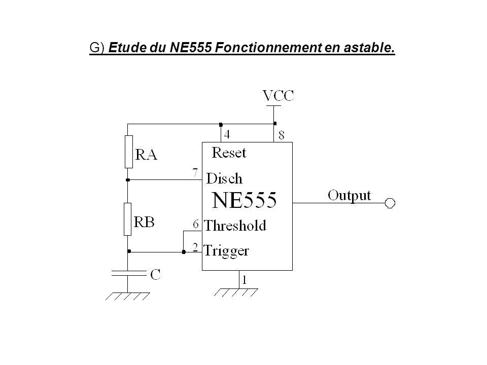 Complétez les chronogrammes suivant lorsque la tension V varie comme représenté ci-dessous: Indiquer pour chaque état de la tension VO l'état du trans