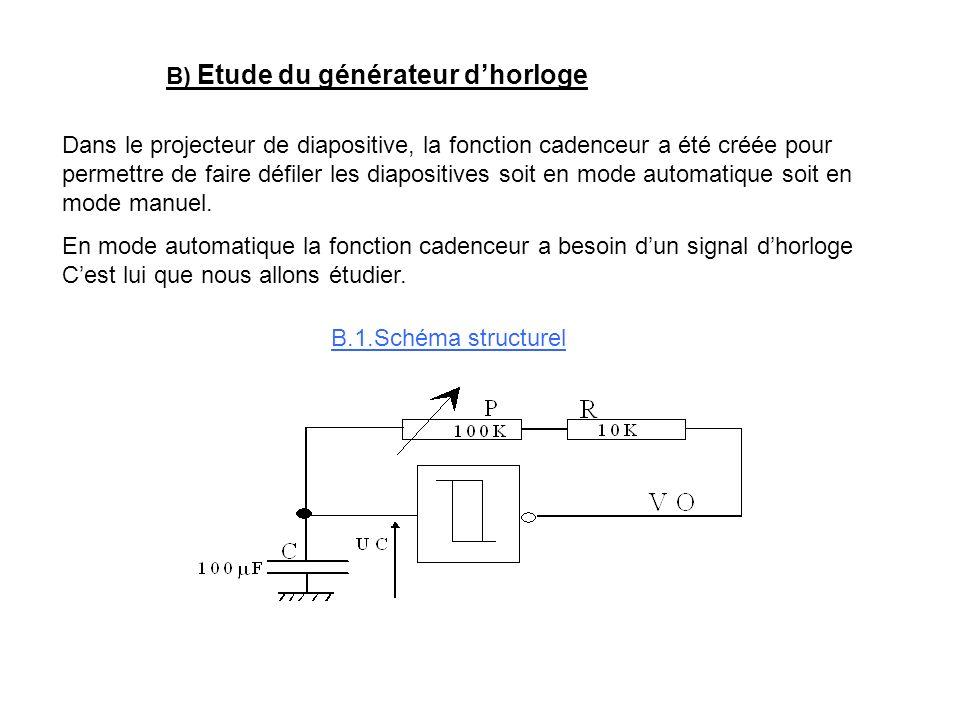A. Objectifs de la séquence: à l'issue de la séquence, il faut être capable de: Déterminer à partir de léquation de charge et de décharge dun condensa