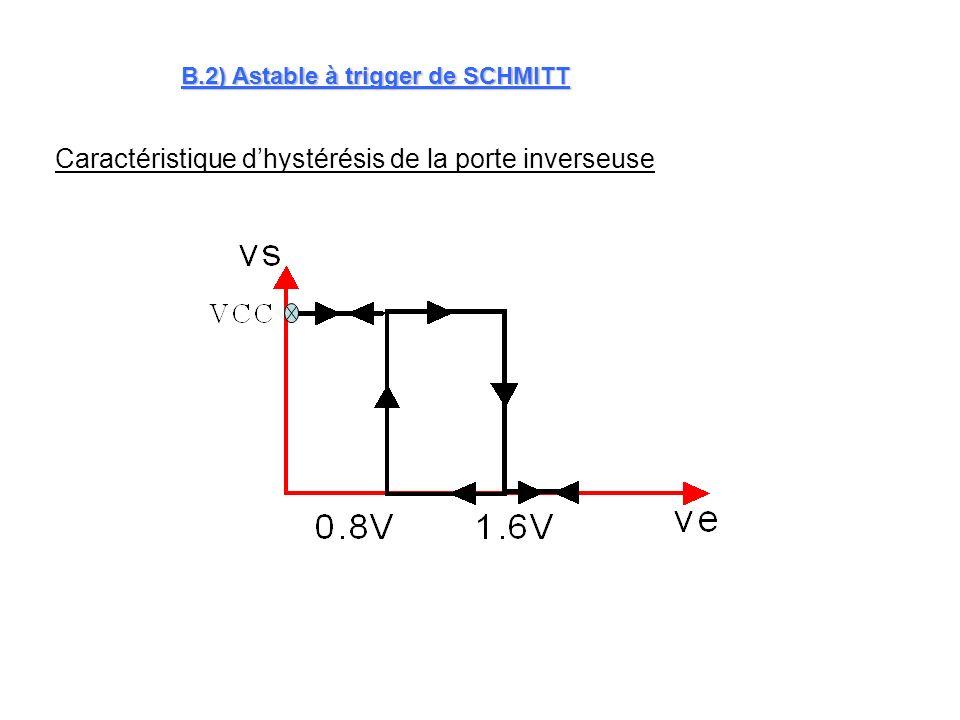 B) Etude du générateur dhorloge Dans le projecteur de diapositive, la fonction cadenceur a été créée pour permettre de faire défiler les diapositives