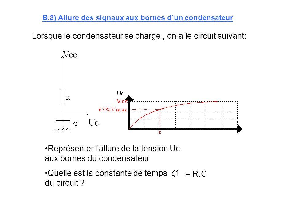 B.2) Astable à trigger de SCHMITT Caractéristique dhystérésis de la porte inverseuse