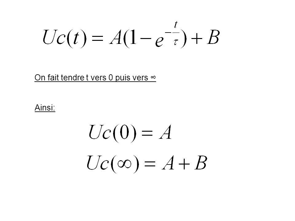 C) Equation de charge et de décharge du condensateur Démonstration C.1.Equation de charge,décharge Détermination des constantes A et B ?