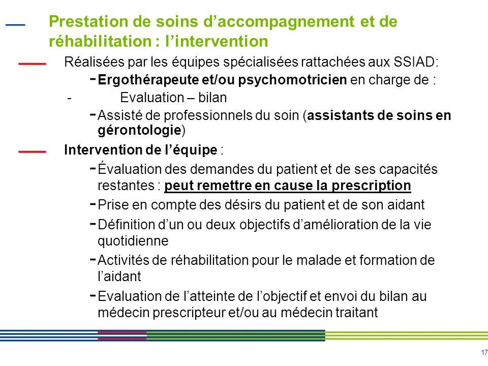 18 Prestation de soins daccompagnement et de réhabilitation (4) : où intervient lESAD .