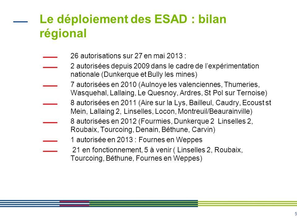 6 Les ESAD dans la région