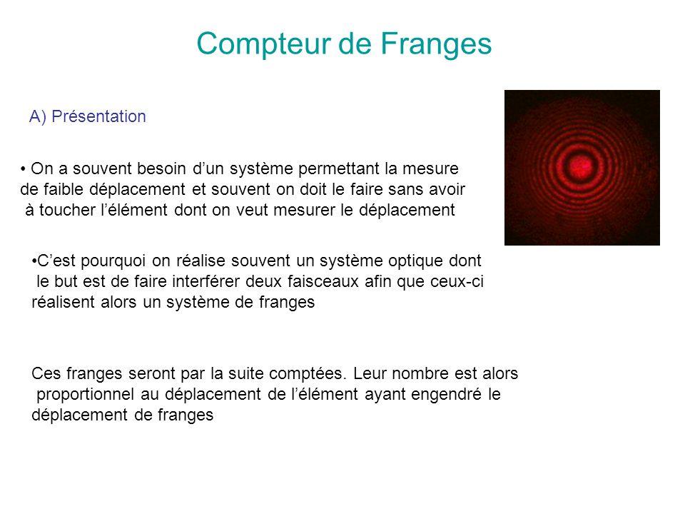 Compteur de Franges A) Présentation On a souvent besoin dun système permettant la mesure de faible déplacement et souvent on doit le faire sans avoir