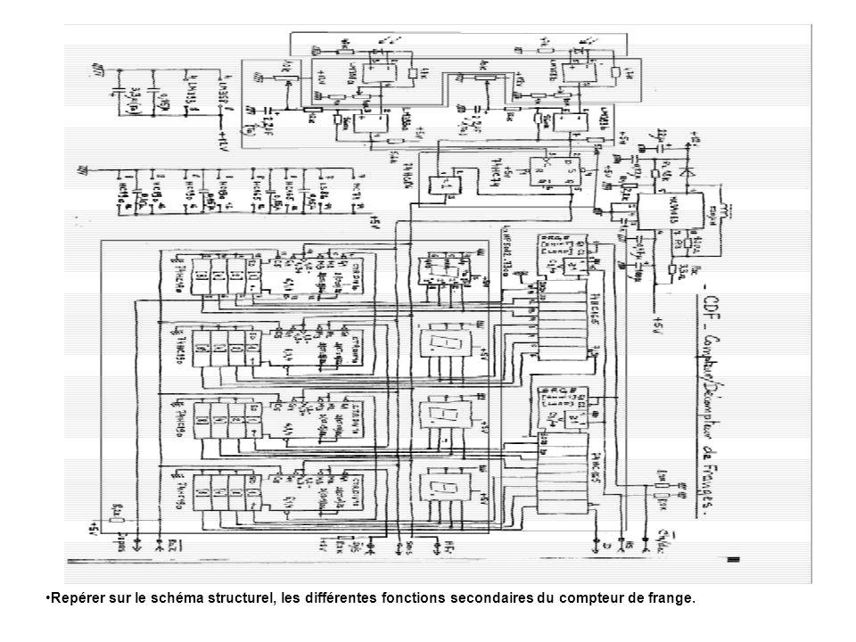 Si l on utilisait que le signal c1, pourrait-on compter des franges et déterminer le sens de défilement de celles-ci .
