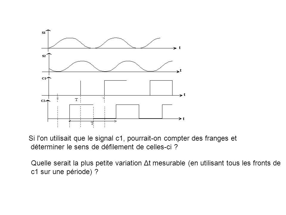 Si l'on utilisait que le signal c1, pourrait-on compter des franges et déterminer le sens de défilement de celles-ci ? Quelle serait la plus petite va