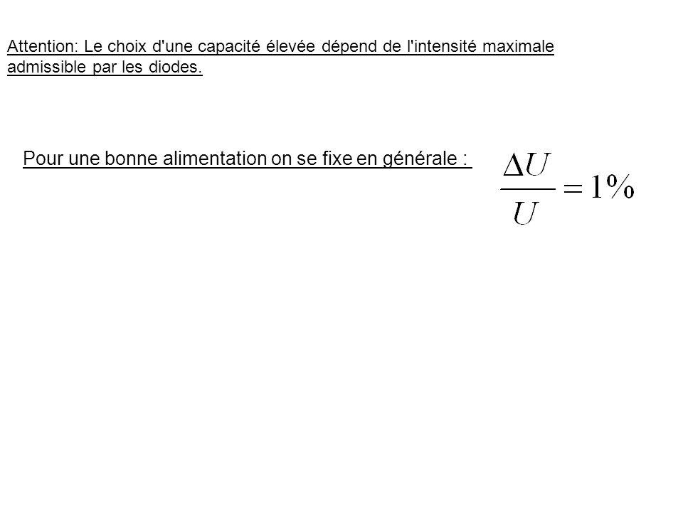 Détermination du condensateur. On se fixe ΔU(chute de tension maximale admissible) et l'intensité I consommée par le circuit on en déduit C. En effet: