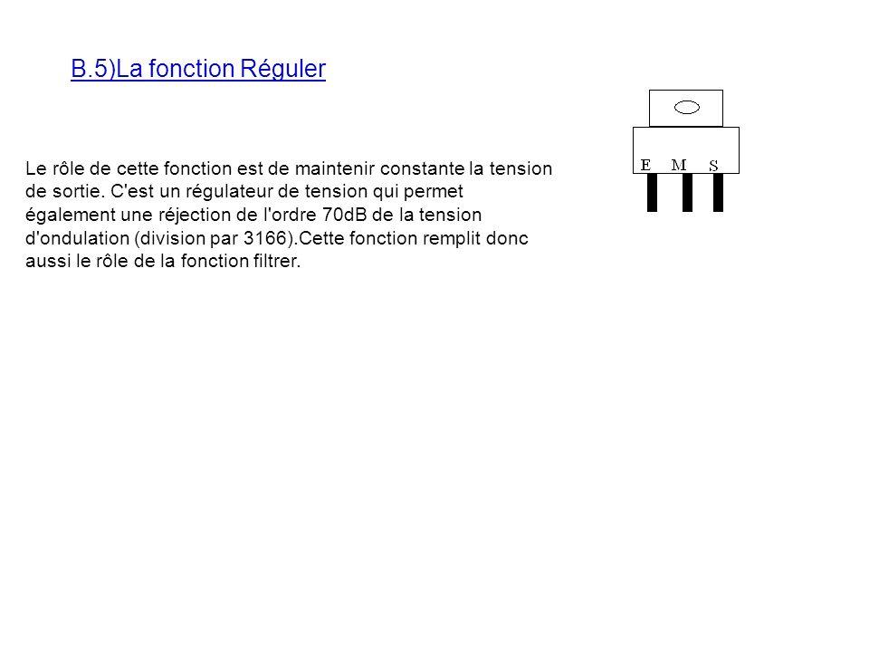 B.4.1)Exemple de calcul. On désire réaliser une alimentation 15V/80mA (redressement avec pont de Graëtz) Le condensateur réservoir se charge à Umax so