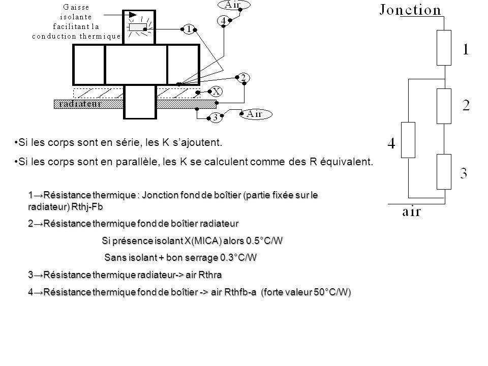 C) Calcul de radiateur C.1)Loi dOHM de la thermodynamique Problème à résoudre : Liaison entre puissance, chaleur et écoulement de cette chaleur. Si TA