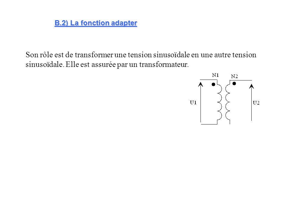 B) Schéma fonctionnel B.1) La fonction Protéger Celle-ci est assurée par un fusible dont le rôle est de protéger les différents éléments reliés à 'ali