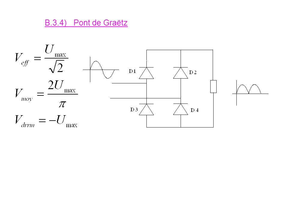 B.3.3)REDRESSEMENT DOUBLE ALTERNANCE Transformateur à point milieu