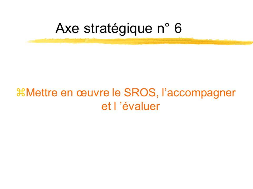 Axe stratégique n° 6 : mise en œuvre et suivi - 5 orientations z1- Développer, à léchelon régional, une politique volontariste face à la problématique de la démographie médicale et des autres professionnels de santé z2- Donner toute sa dimension à la nouvelle contractualisation