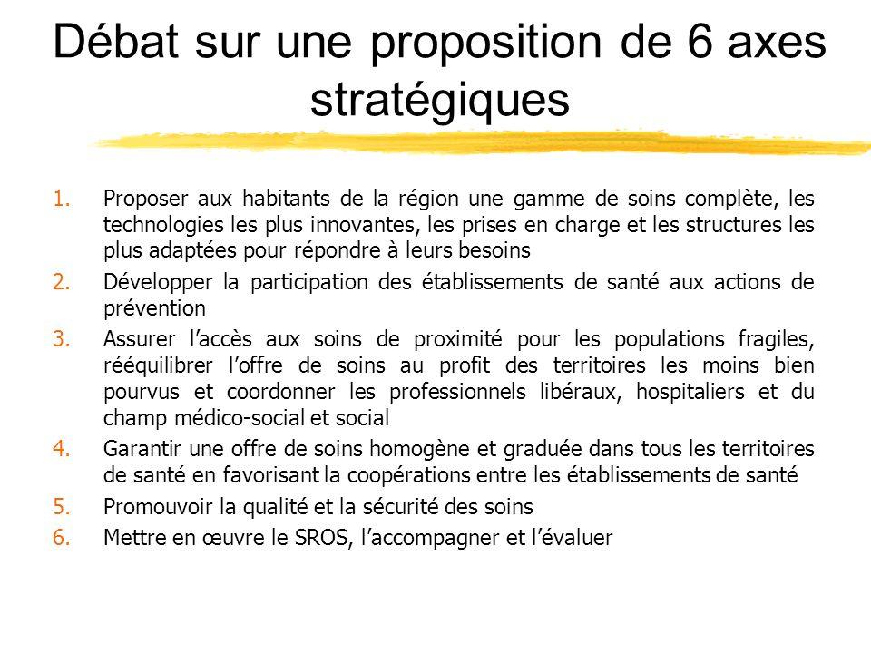 Débat sur une proposition de 6 axes stratégiques 1.Proposer aux habitants de la région une gamme de soins complète, les technologies les plus innovant