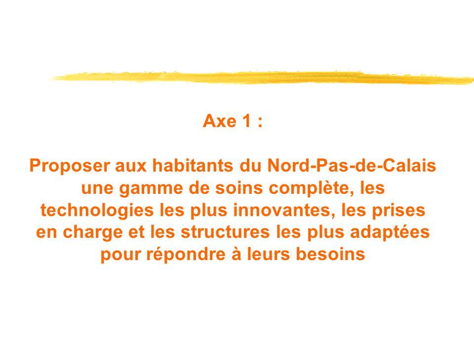 Axe 1 : Proposer aux habitants du Nord-Pas-de-Calais une gamme de soins complète, les technologies les plus innovantes, les prises en charge et les st
