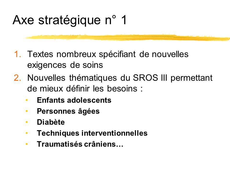 Axe stratégique n° 1 1.Textes nombreux spécifiant de nouvelles exigences de soins 2.Nouvelles thématiques du SROS III permettant de mieux définir les