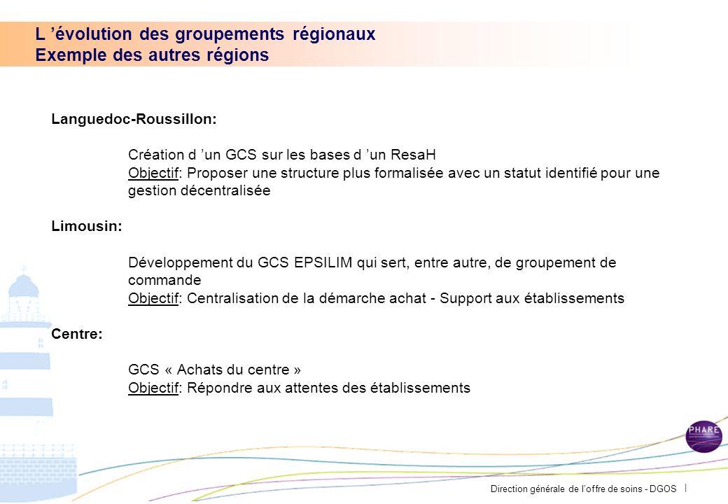 Direction générale de loffre de soins - DGOS | L évolution des groupements régionaux La multiplication des groupements de commande demande une implication toujours plus conséquentes des établissements.